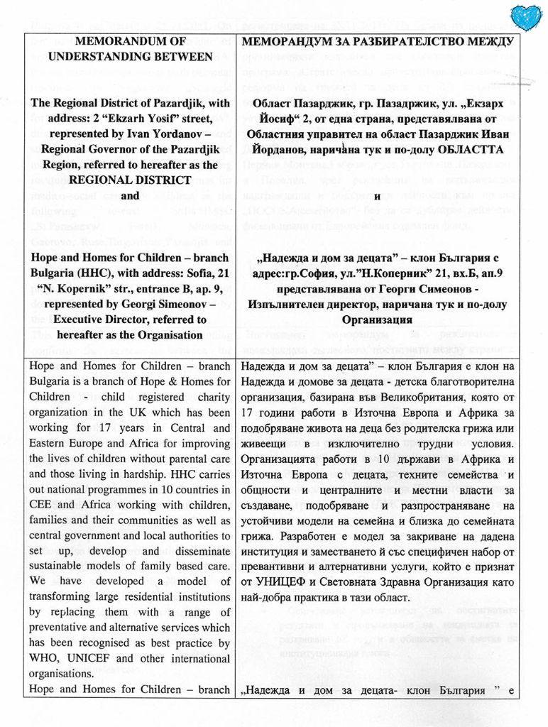 Memorandum s Oblast Pazardzhik